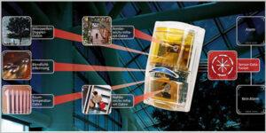 Sensor-Data-Fusion für zuverlässige Einbruchmeldeanlagen